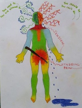 Body Drawing: An art therapy approach to healing from chronic pain.